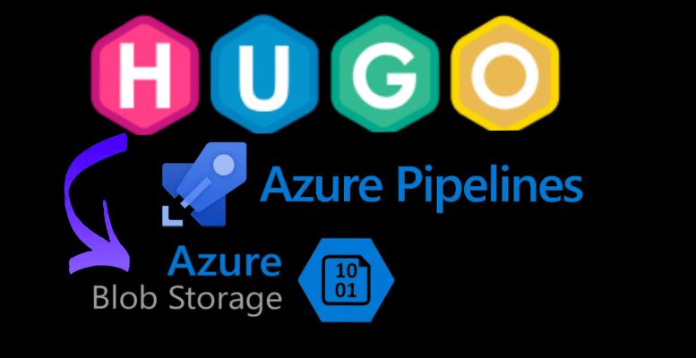 Hugo, Azure DevOps and Azure Storage Static Website - a fast and modern hosting platform for static websites