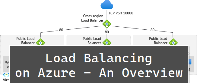 Load Balancing on Azure - An Overview
