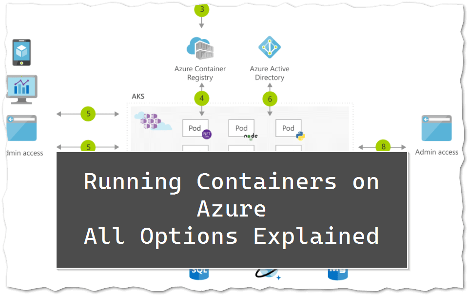 Running containers on Azure