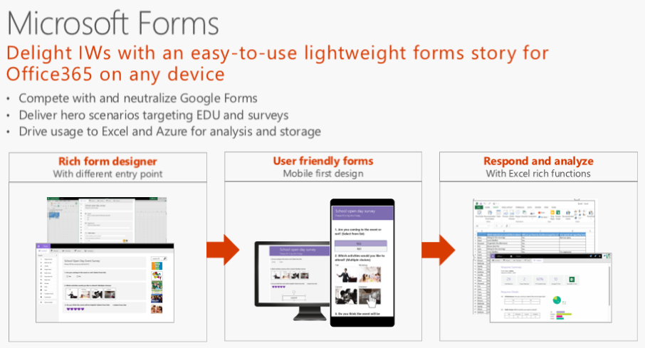 build business apps for office 365  u2013 infopath  powerapps